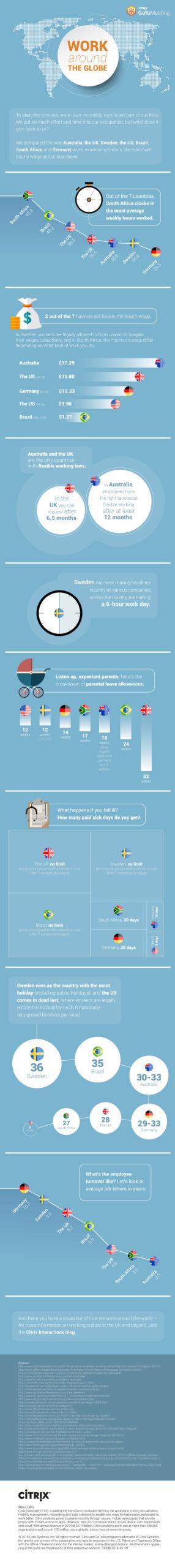 730AU_Infographic_Work-Around-the-Globe_UPDATED (002)