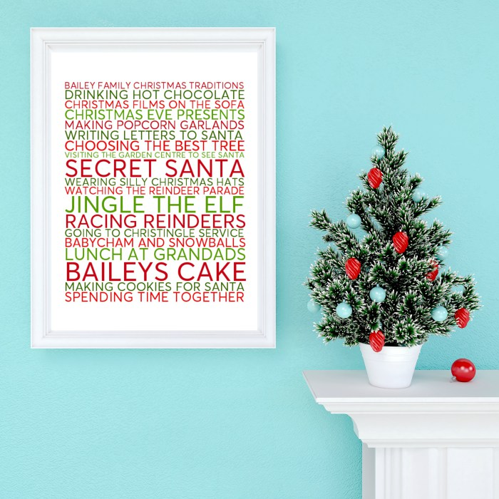chistmas-family-traditions-poster-1